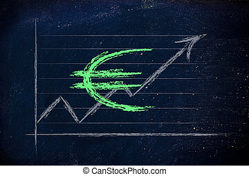 stock exchange graph with euro currency symbol