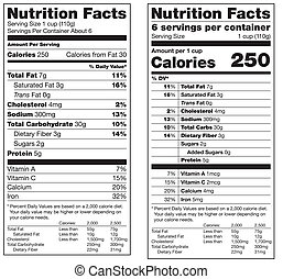Nutrition Facts Labels - Two versions of a nutrition Facts...