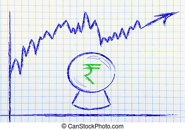 funny crystal ball and rupee exchange rate - crystal ball...
