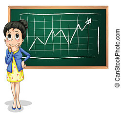 A businesswoman thinking in front of the blackboard -...