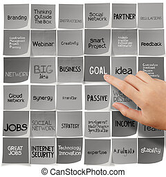 hand pushing GOAL words icons of business strategy on sticky...