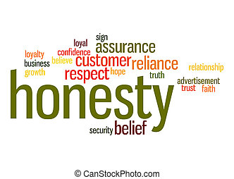 Honesty word cloud