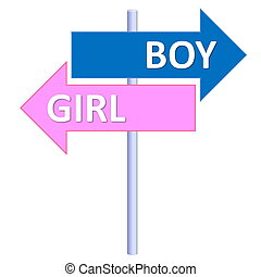 Boy or girl - Signpost showing two different directions...