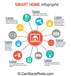 Smart home automation technology infographics utilities...