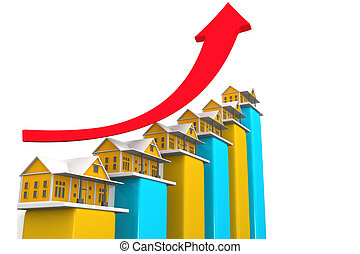 Growth in real estate shown on graph