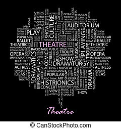 THEATRE Word cloud concept illustration Wordcloud collage