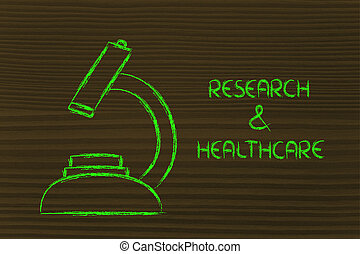 science tools: microscope for research & healthcare