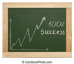 business chart - blackboard with business chart on white