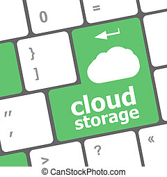 cloud storage words concept on button of the keyboard