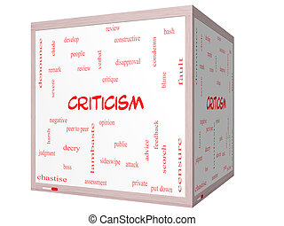 Criticism Word Cloud Concept on a 3D cube Whiteboard
