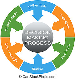 Decision Making Process Word Circles Concept with great...
