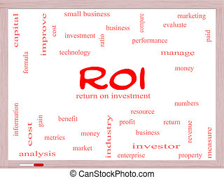 ROI Word Cloud Concept on a Whiteboard