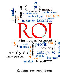 ROI Word Cloud Concept
