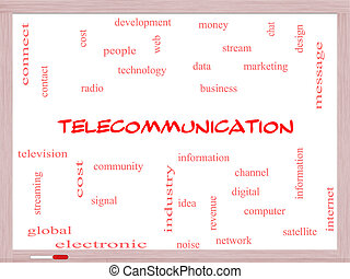 Telecommunication Word Cloud Concept on a Whiteboard