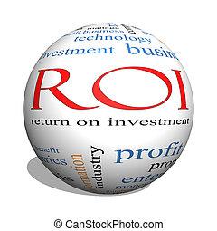 ROI 3D sphere Word Cloud Concept