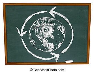 Earth and Recycle Symbol on Chalkboard