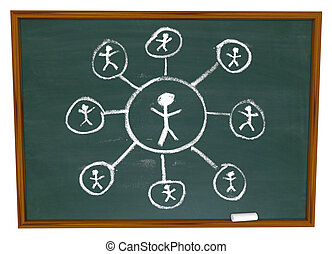 Social Network - Connections Drawn on Chalkboard - A social...