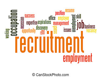 Recruitment word cloud