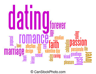 Dating word cloud