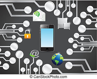 phone technology network connection