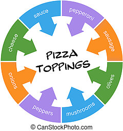 Pizza Toppings Scribbled Word Circle Concept - Pizza...