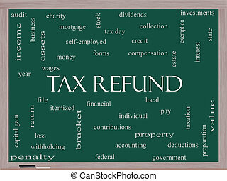 Tax Refund Word Cloud Concept on a Blackboard with great...