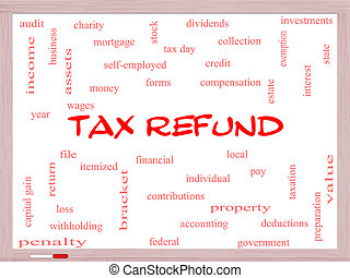 Tax Refund Word Cloud Concept on a Whiteboard with great...