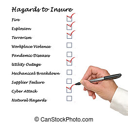 Hazards to insure