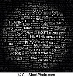 THEATRE Background concept wordcloud illustration Print...