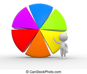 Piechart - 3d people - man, person pointing pie chart