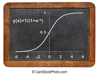 limited growth model on blackboard