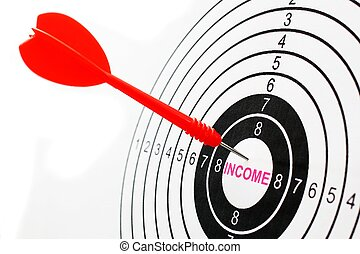 Income target