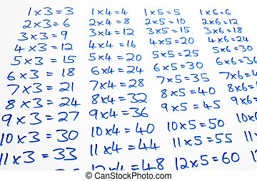 Times tables written on a whiteboard.