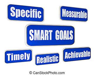 smart goals - blue business concept banners - smart goals -...