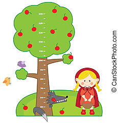 Bumper children meter wall. Red Riding Hood and Wolf