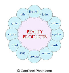 Beauty Products Circular Word Concept