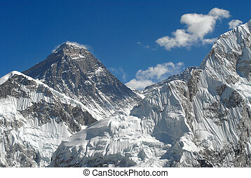 Mt Everest - Highest peak in the world - Everest