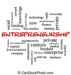 Entrepreneurship Word Cloud Concept in red caps with great...
