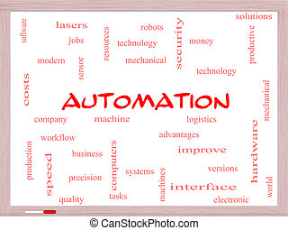 Automation Word Cloud Concept on a Whiteboard