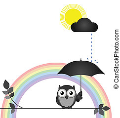 Changeable weather - Sunshine and showers with rainbow...