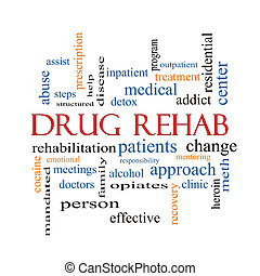 Drug Rehab Word Cloud Concept with great terms such as...