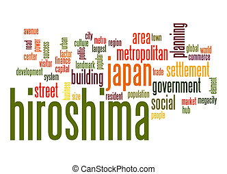 Hiroshima word cloud
