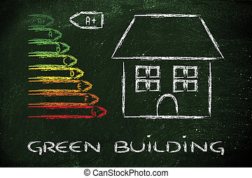 home energy efficiency ratings - house with energy...