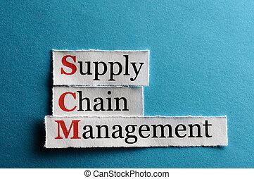 scm abbreviation - SCM Supply Chain Management acronym on...