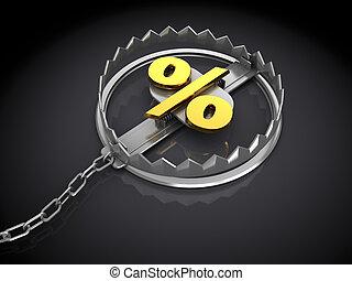 procent, fälla