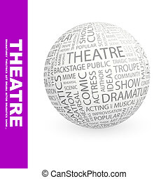 THEATRE. Word cloud illustration. Tag cloud concept collage.