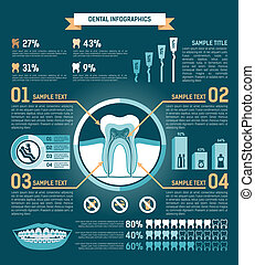 tooth Infographic: treatment, prevention and prosthetics...