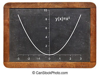 parabola on blackboard - graph of parabola function on a...