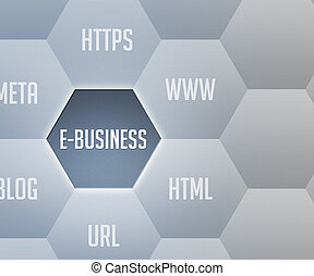 E Business Image