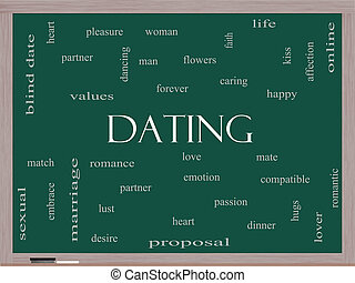 Dating Word Cloud Concept on a Blackboard with great terms...